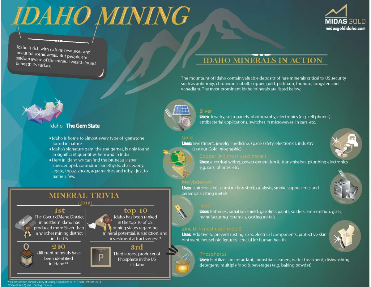 Mining_in_Idaho_1