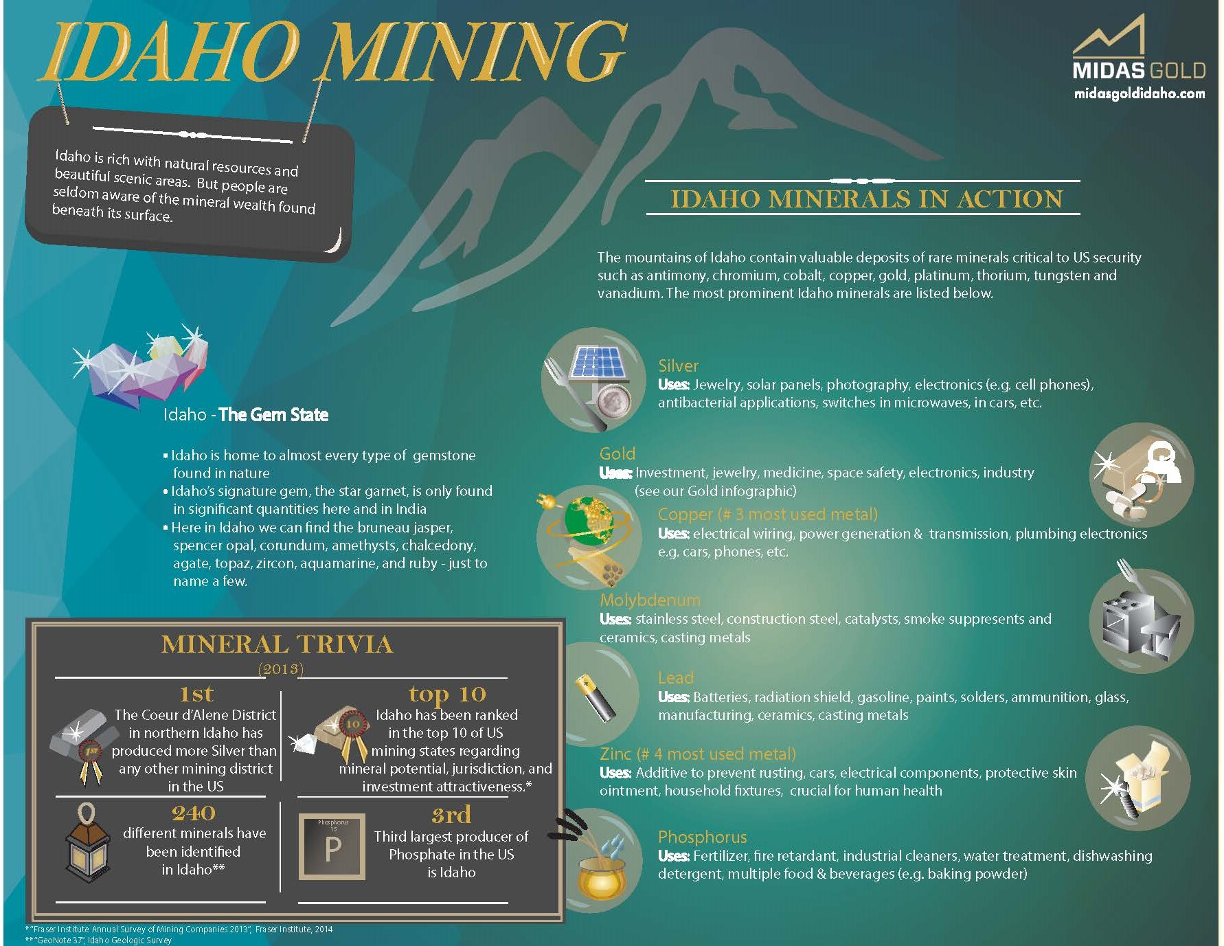Midas Gold - Mining in Idaho Infographic