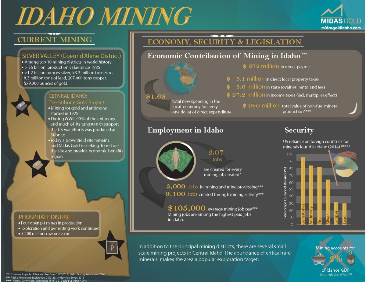 Mining_in_Idaho_2